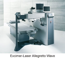 Excimer Laser Allegretto Wave